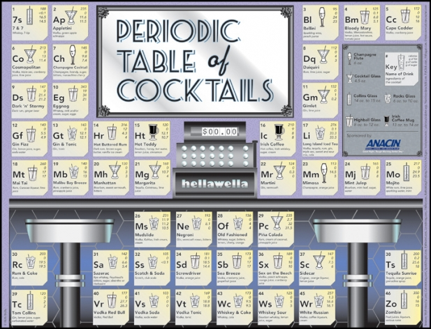 periodic_table_of_cocktails_EDITS