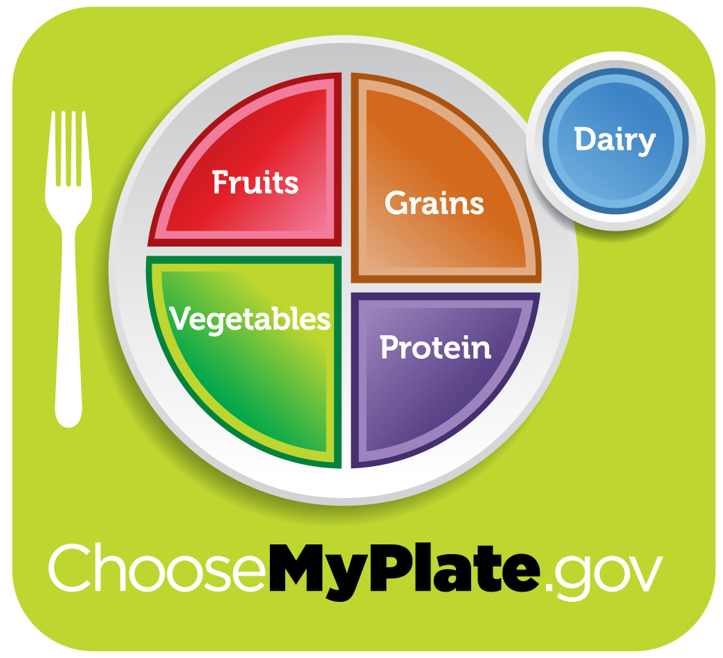 Eats_myplate_green_Claims1